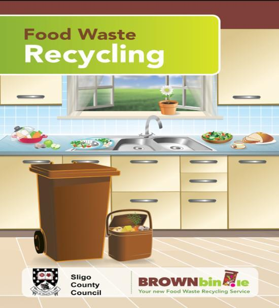 Food Waste Recycling poster